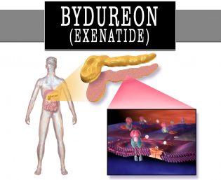 Bydureon (Exenatide)